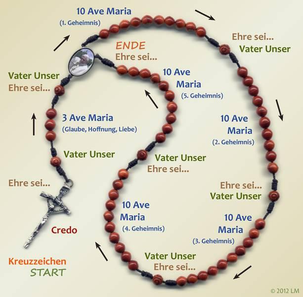 anleitung zum rosenkranz legion mariens  der rosenkranzgebet #13
